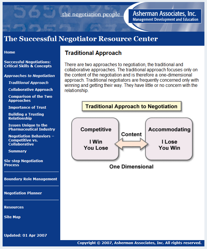 managing negotiation process google youtube negotiation